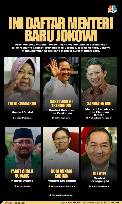 Infografis/Ini daftar Menteri Baru Jokowi