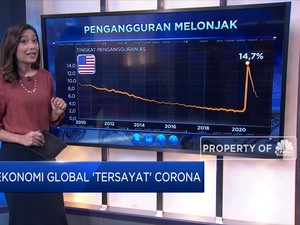 Ekonomi Global 'Tersayat' Corona