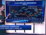 Diserang Pandemi, Laju Inflasi Lunglai