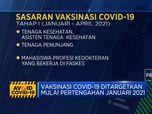 Vaksinasi Covid-19 Ditargetkan Pertengahan Januari 2021