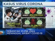 Rekor Baru! Kasus Corona di Indonesia Tambah 8.854