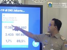 Makin Ngeri! Kasus Aktif Covid-19 di DKI Tembus 19.000