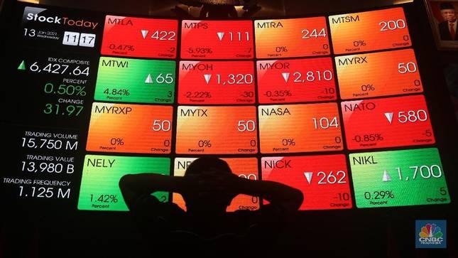 Wall Street Tak Tertolong! Nasib IHSG, Rupiah & SBN Piye?