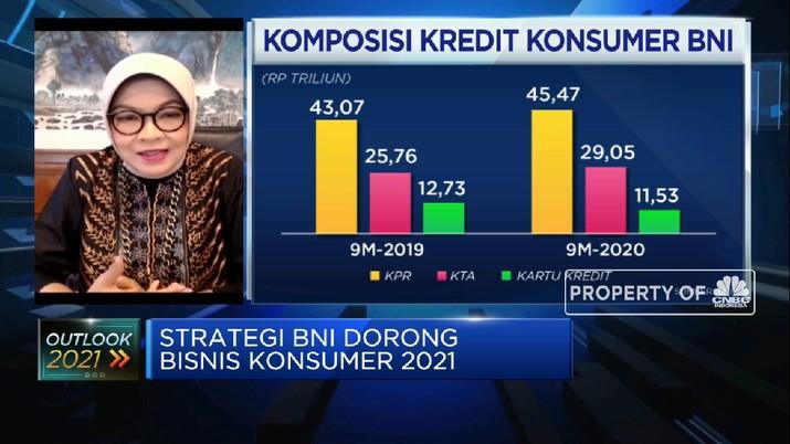 awarkan Investasi Menarik, Nasabah BNI Emerald Tumbuh 12%  (CNBC Indonesia TV)