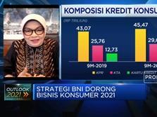 Lagi Pandemi, Nasabah Wealth Management BNI Naik 12%