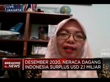 Industri Pengolahan Pendorong Kinerja Ekspor Desember 2020