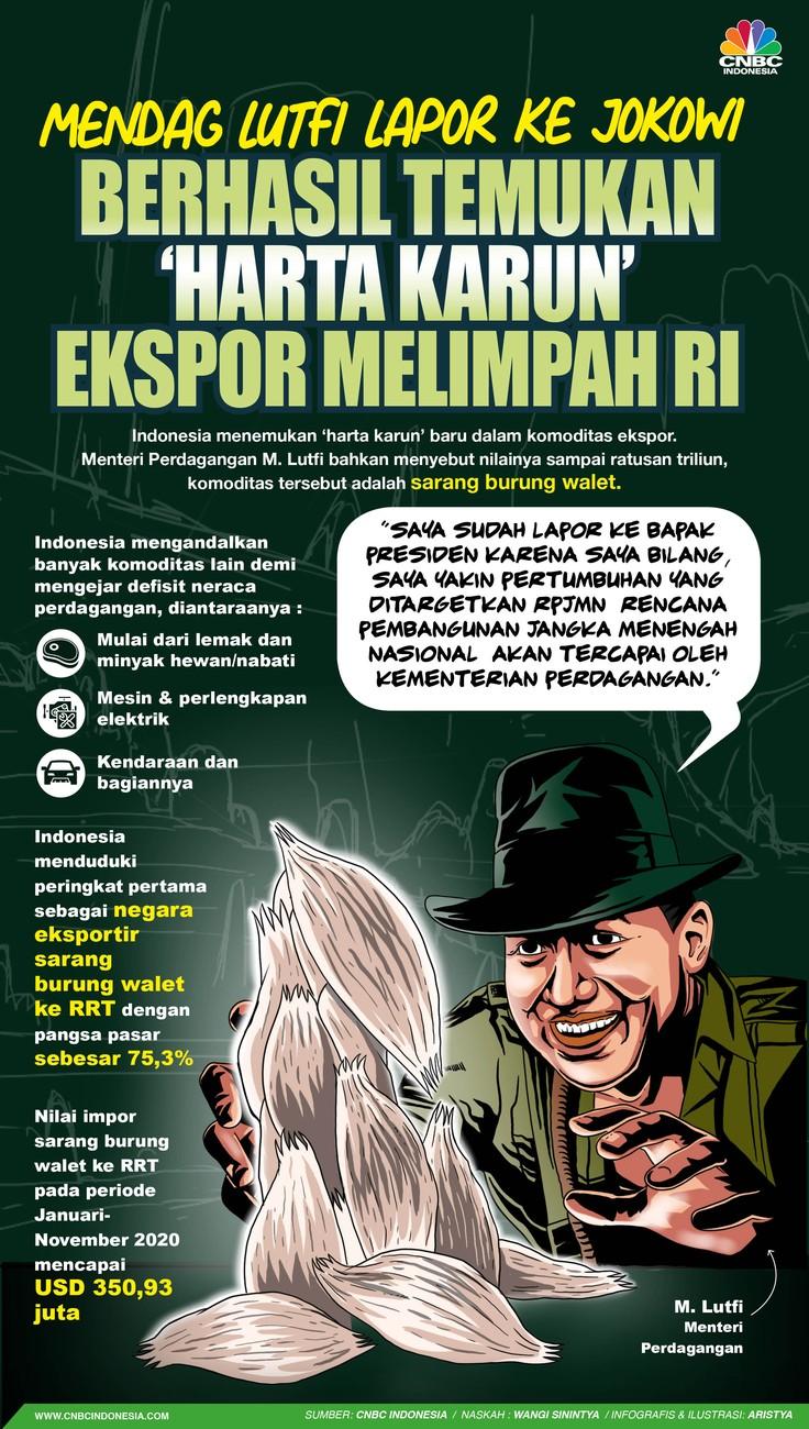 Infografis/Mendag Lutfi Lapor Jokowi, berhasil temukan   'Harta Karun'  Ekspor melimpah RI/Aristya Rahadian