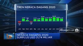 Rekor Surplus Neraca Dagang, Sebuah Prestasi?