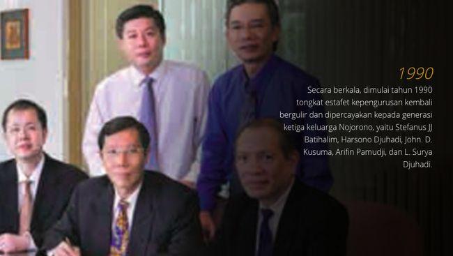 INPC BANK Diam-diam, Deretan Investor Ini Cuan Gede dari Bank-bank Mini - Halaman 2