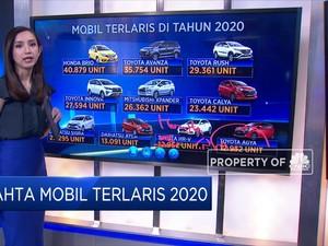 Tahta Mobil Terlaris 2020