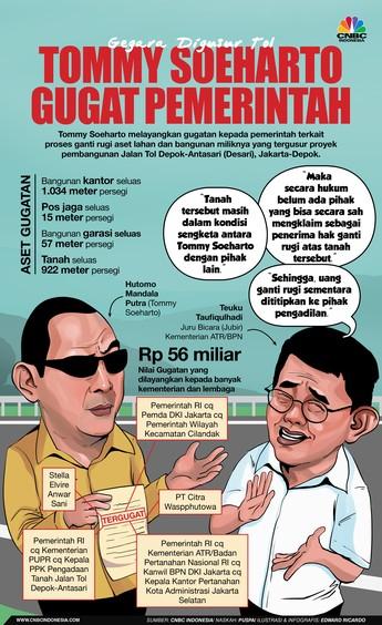 Drama Tommy Soeharto Gugat Pemerintah Gegara Digusur Tol