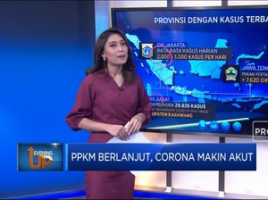 PPKM Berlanjut, Corona Makin Akut