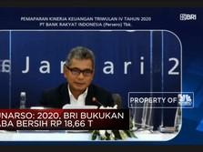 Tahun Pandemi 2020, BRI Cetak Laba Bersih Rp 18,66 Triliun