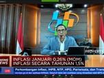 BPS: Inflasi Januari 2021 Capai 0,26% (mtm)