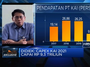 Beli 36 Lokomotif Baru, KAI Siapkan Capex Rp 2,5 Triliun