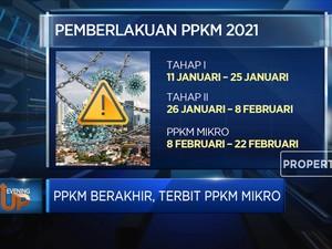 PPKM Berakhir, Terbit PPKM Mikro