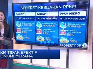 PPKM Tak Efektif, Ekonomi Merana