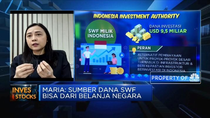 Uji Efek Sentimen SWF Bagi Saham Konstruksi di 2021(CNBC INdonesia TV)