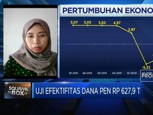 Peningkatan Konsumsi Masyarakat, Kunci Pemulihan Ekonomi 2021