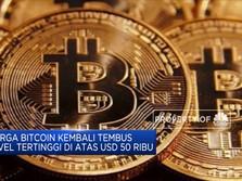 Harga Bitcoin Kembali Tembus USD 50 Ribu