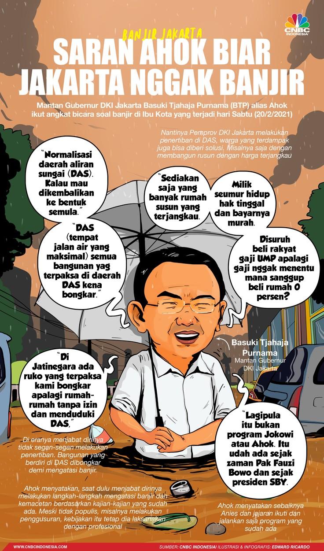 INFOGRAFIS, Saran Ahok Buat Anies Biar Jakarta Nggak Banjir Lagi