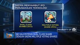 Ikhtiar Membangun Nasdaq Ala Indonesia