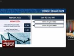 BPS:  Inflasi Februari Capai 0,10% (mtm)