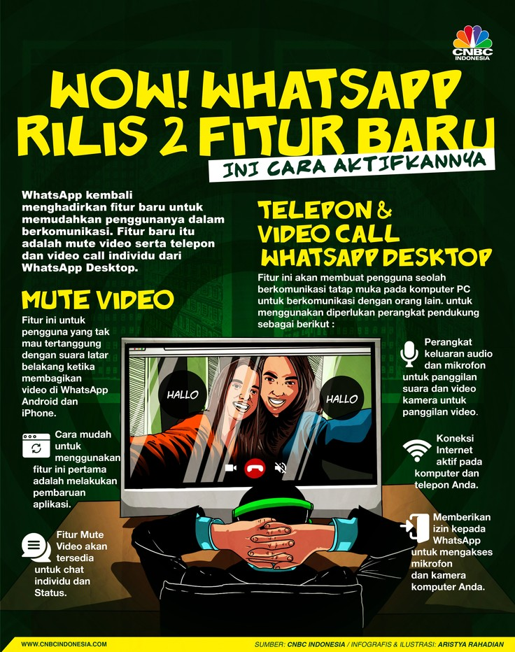 Infografis/WOW! WhatsApp rilis 2 fitur baru, ini cara aktifkannya/Aristya Rahadian