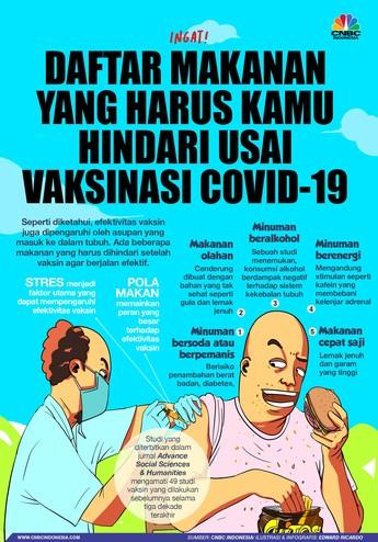 Perhatian! Usai Vaksin Covid-19, Jangan Konsumsi Makanan Ini