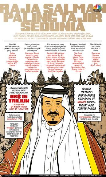Raja! Raja Apa yang Paling Tajir? Jawabannya Raja Salman