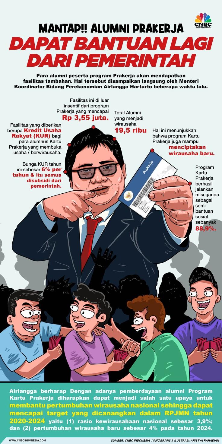 Infografis/ Mantap! Alumni Prakerja Dapat Bantuan Lagi dari Pemerintah/ Aristya Rahadian
