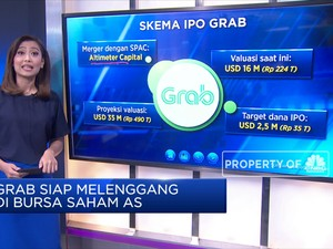 Grab Siap Melenggang di Bursa Saham AS