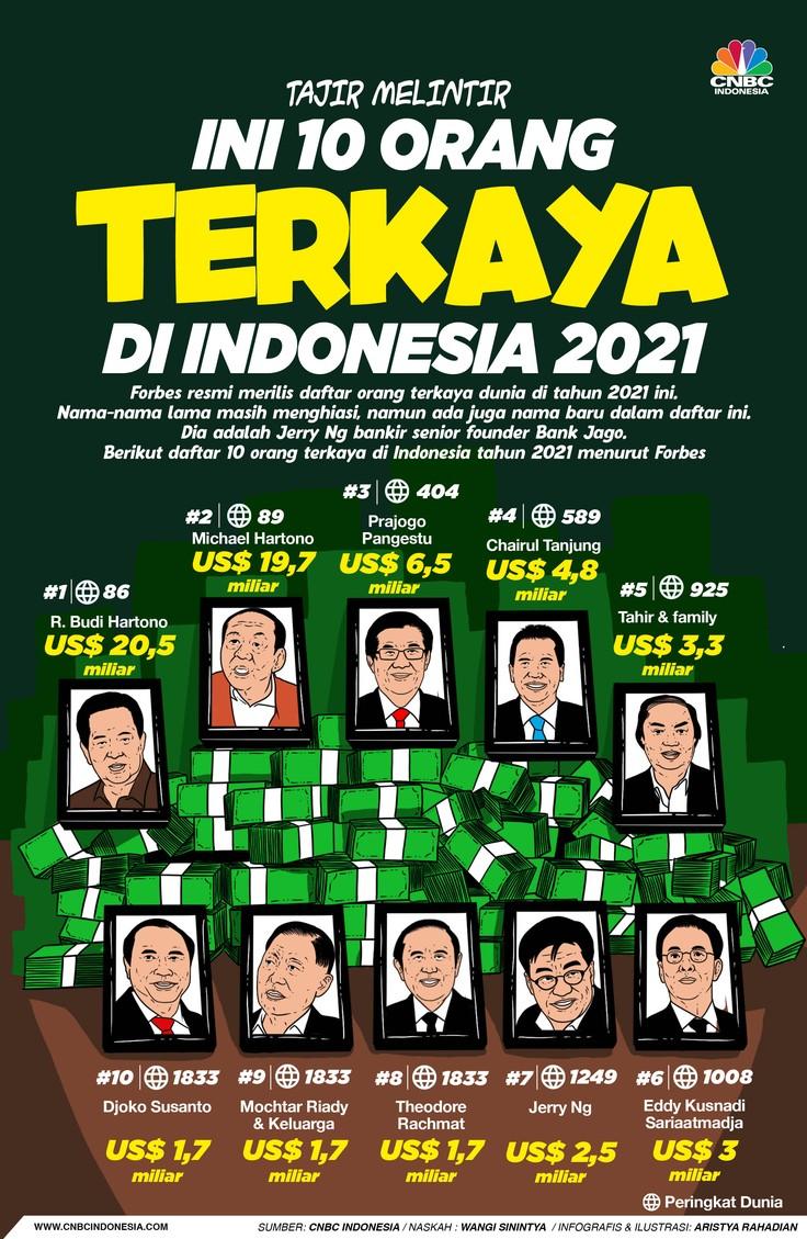 Infografis/Tajir Melintir, Ini 10 orang terkaya Indonesia 2021