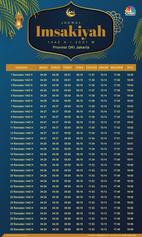 Infografis: Jadwal Imsakiyah 1442 H/2021 M