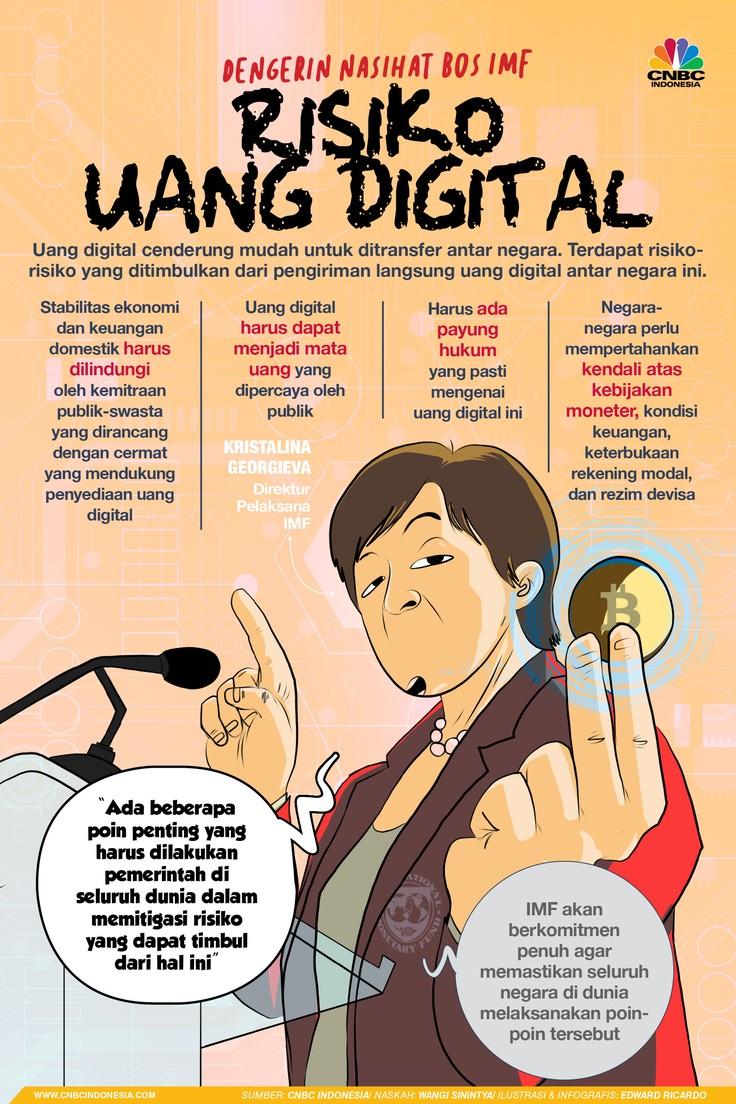 INFOGRAFIS, Risiko Uang Digital