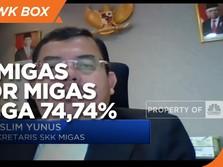 SKK Migas: Impor Migas Hingga 74,74% Kurang Proporsional