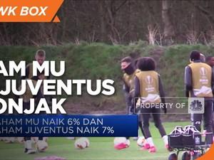 Bentuk Liga Super Eropa, Saham MU dan Juventus Melonjak