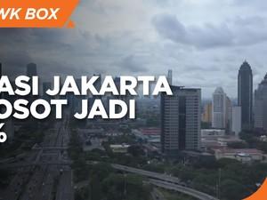 Tingkat Inflasi Jakarta Merosot Jadi 1,59% Karena Pandemi