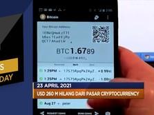 Kredit Rating RI Tetap BBB Hingga Harga Bitcoin Cs Ambles