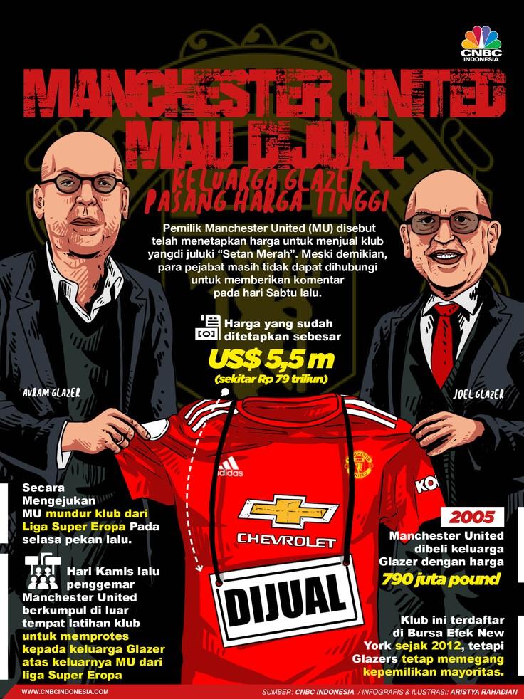 Infografis/ Manchester United Mau Dijual, Keluarga Glazer tetapkan harga tinggi/Aristya Rahadian