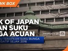 Bank of Japan Tahan Suku Bunga Acuan di Negatif 0,1%