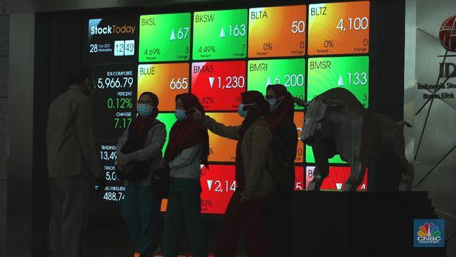 HDIT 13 Hari Meroket Hingga 390%, Saham HDIT Masuk Radar Bursa