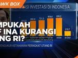 S&P Ratings Soal Efektifitas SWF INA Kurangi Utang Indonesia