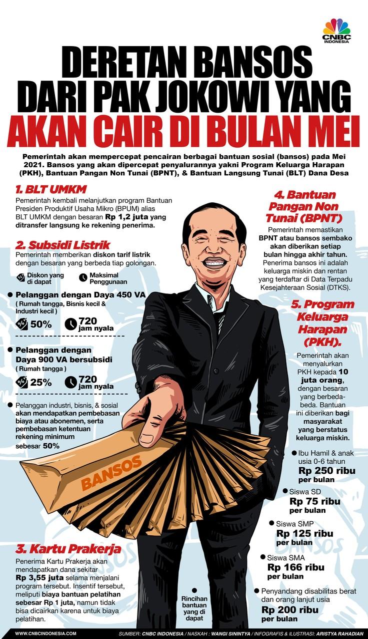 Infografis/ Deretan Bansos dari Pak Jokowi yang akan Cair di Bulan Mei/Aristya Rahadian