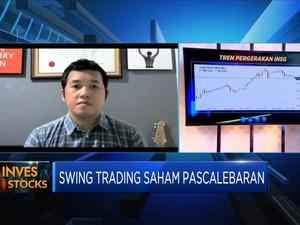 Fenomena Swing Trading Pasca Lebaran