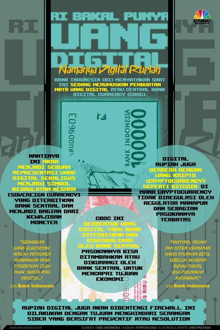 Infografis: RI Bakal Punya Uang Digital, Namanya Digital Rupiah