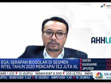 Penjualan Solar DEX Pertamina Naik 10X Lipat dari 2019