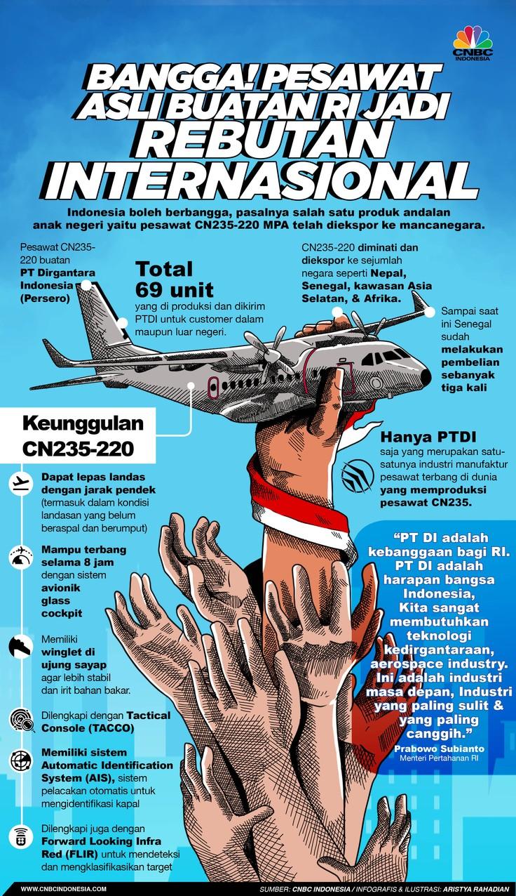 Infografis/ Bangga! Pesawat asli Buatan RI jadi rebutan Internasional/Aristya Rahadian