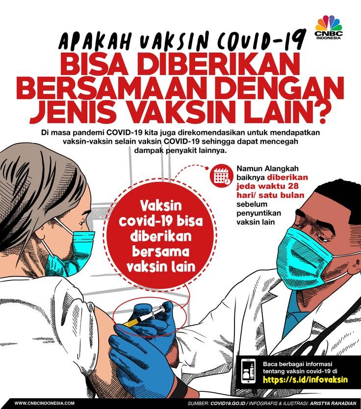 Infografis/Apakah Vaksin covid-19 Bisa Diberikan Bersamaan Dengan Jenis Vaksin Lain?/Aristya Rahadian