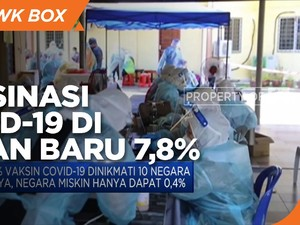 Masih Rendah, Vaksinasi Covid-19 di ASEAN Baru 7,8%